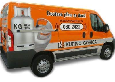 Kurivo Gorica